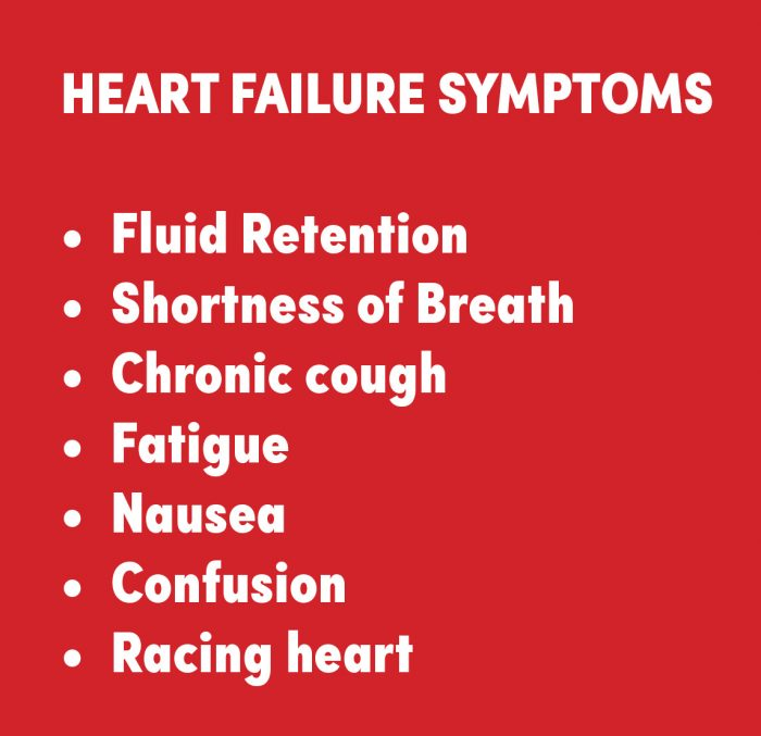 Congestive Heart Failure : Hope Within Ministries – A